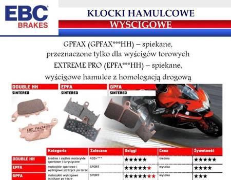 Klocki hamulcowe skuterowe EBC S11 Organic