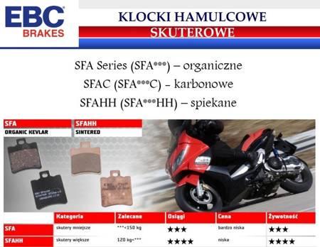 Klocki hamulcowe skuterowe EBC S32 Organic